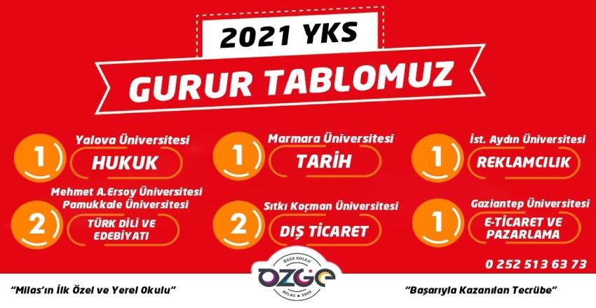 2021 YKS GURUR TABLOMUZ